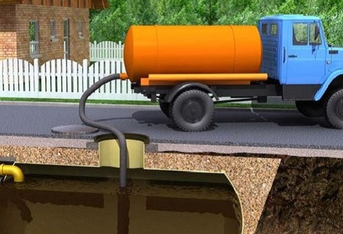 Генеральная уборка: как качественно почистить систему очистки воды на участке?